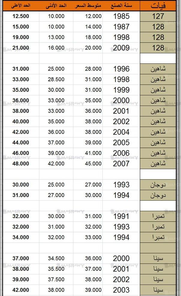 اسعار سيارات فيات شاهين Fiat